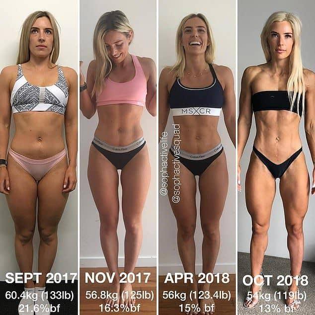Sự thay đổi giữa chưa tập gym và tập gym